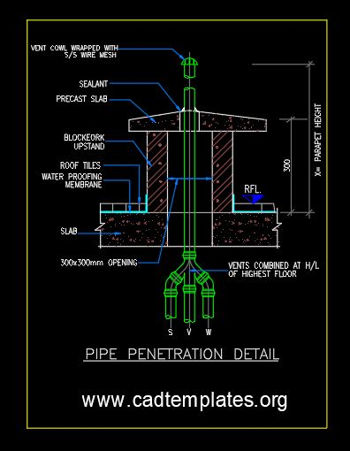Pipe Penetration Detail CAD Template DWG