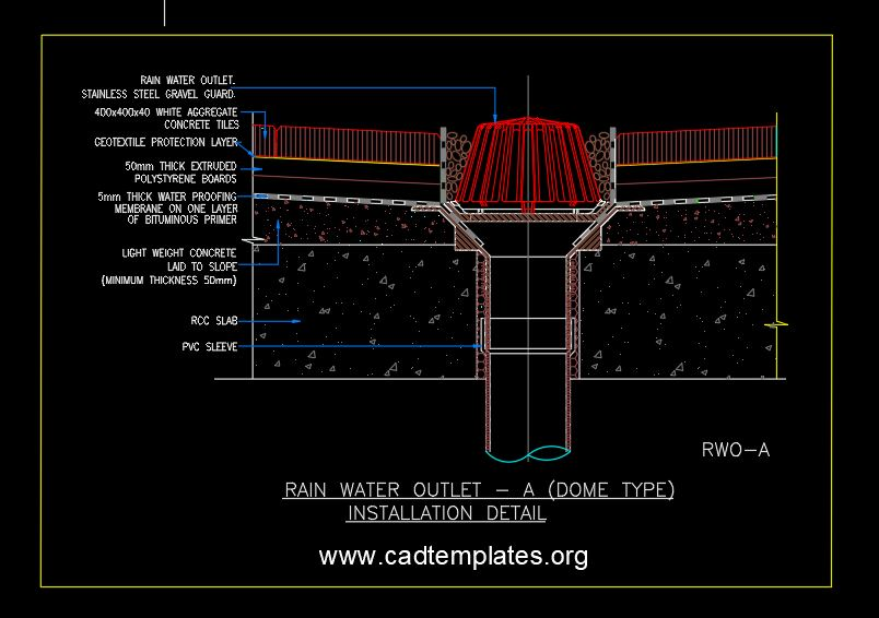 Rain Water Outlet Dome Type Installation Detail CAD Template DWG