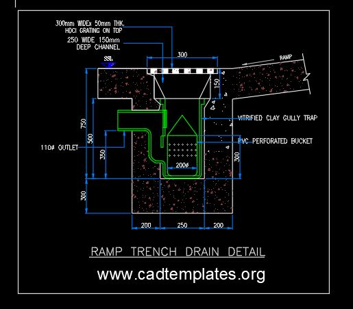Rump Trench Drain Detail CAD Template DWG