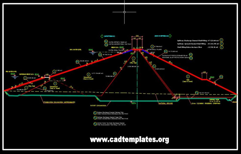 Typical Dam Cross Section Details CAD Template DWG