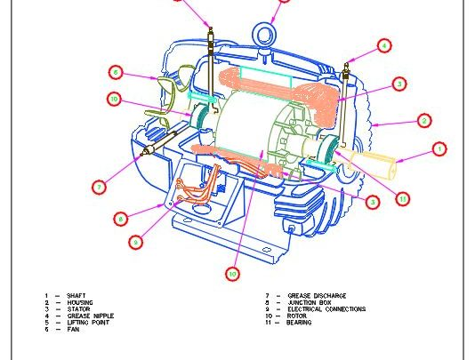 Motor Components and Details CAD Template DWG