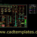 Walls Reinforcement Concrete Details CAD Template DWG
