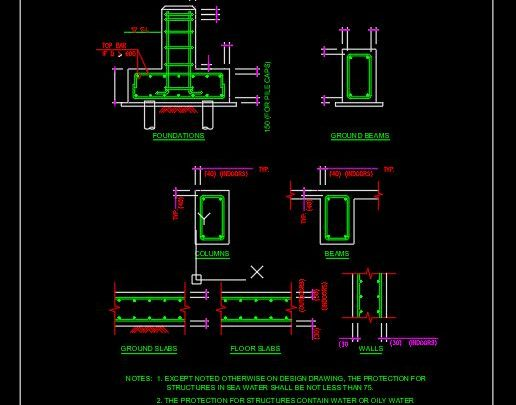 Concrete Protection For Reinforcement ACI 318M Cad Template DWG