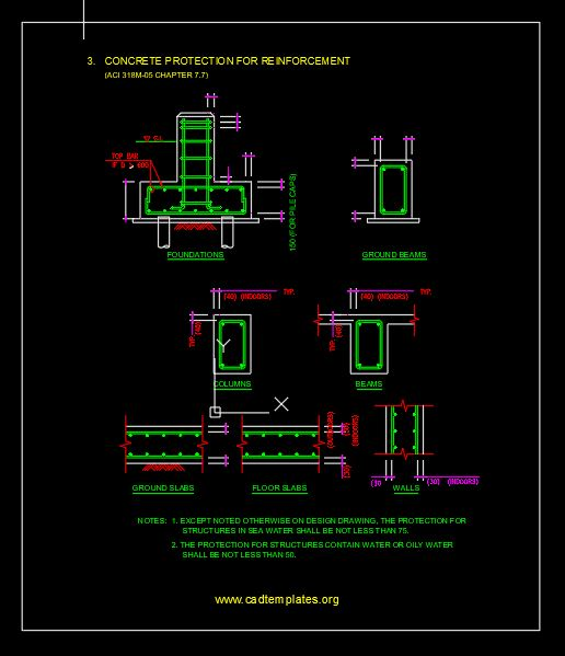 Concrete Protection For Reinforcement ACI 318M Cad Template DWG