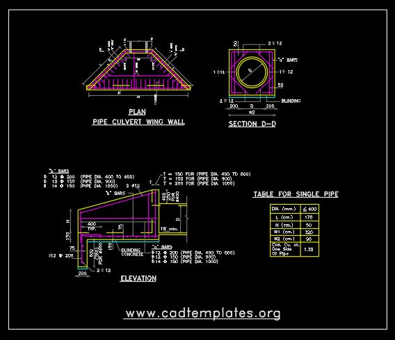 Pipe Culvert Wing Wall CAD template DWG