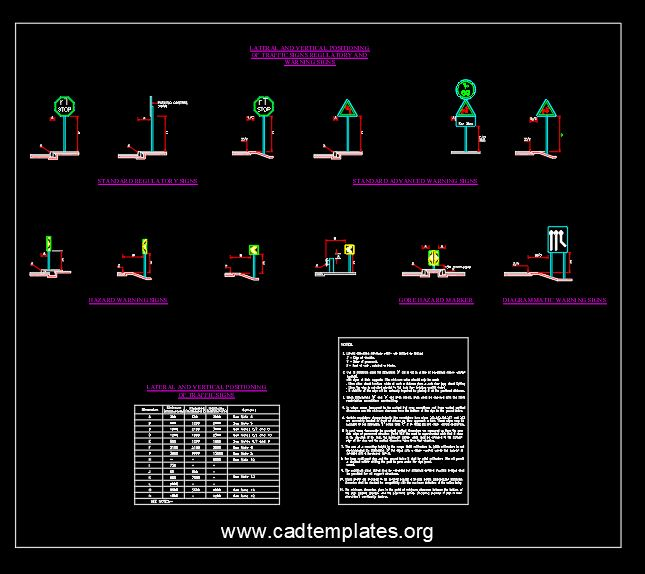 Roadworks Sign Post Details CAD Template DWG