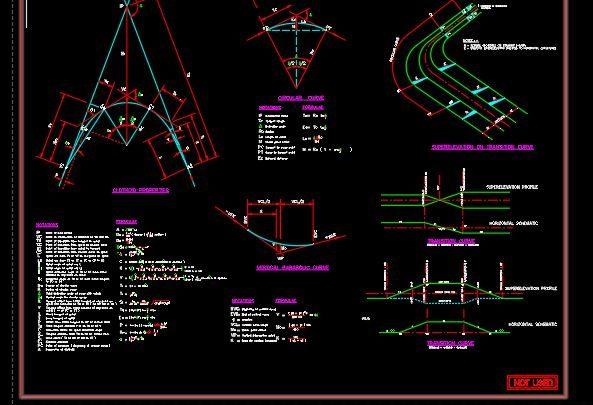 Superelevation on Transition Curve Details CAD Template DWG