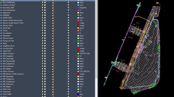 Topographic Survey with All Layers Details CAD Template DWG